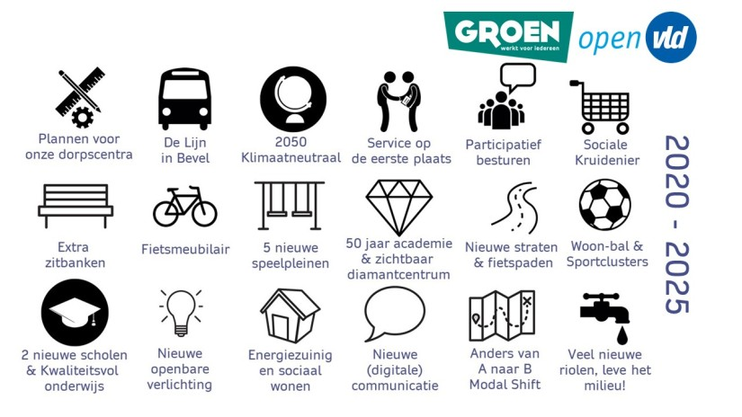 visual final_GROEN OPENVLD_FINAAL